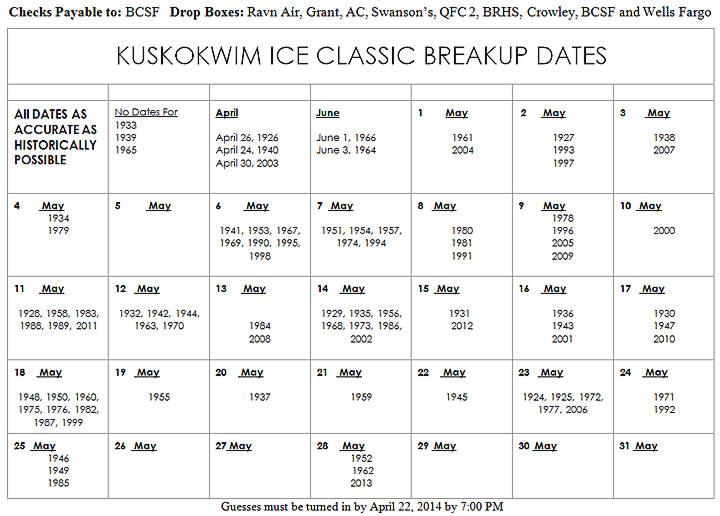 iceclassichist